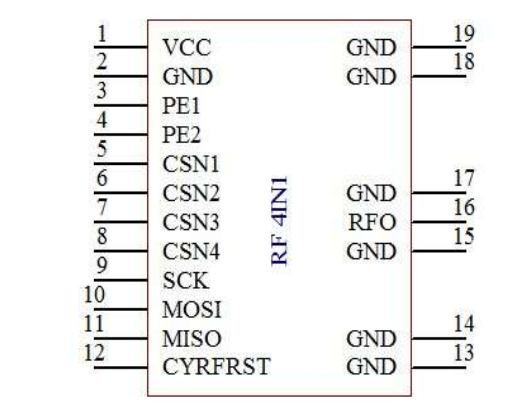 4in1-pin-1.jpg