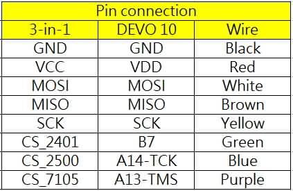 pin-Devo10-3in1.jpg
