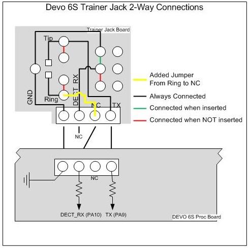 DevoTrainerJack2-wayConnectionsMod.jpg